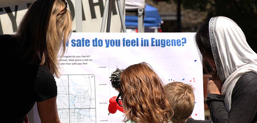 Community members were asked to rate how safe they feel in Eugene