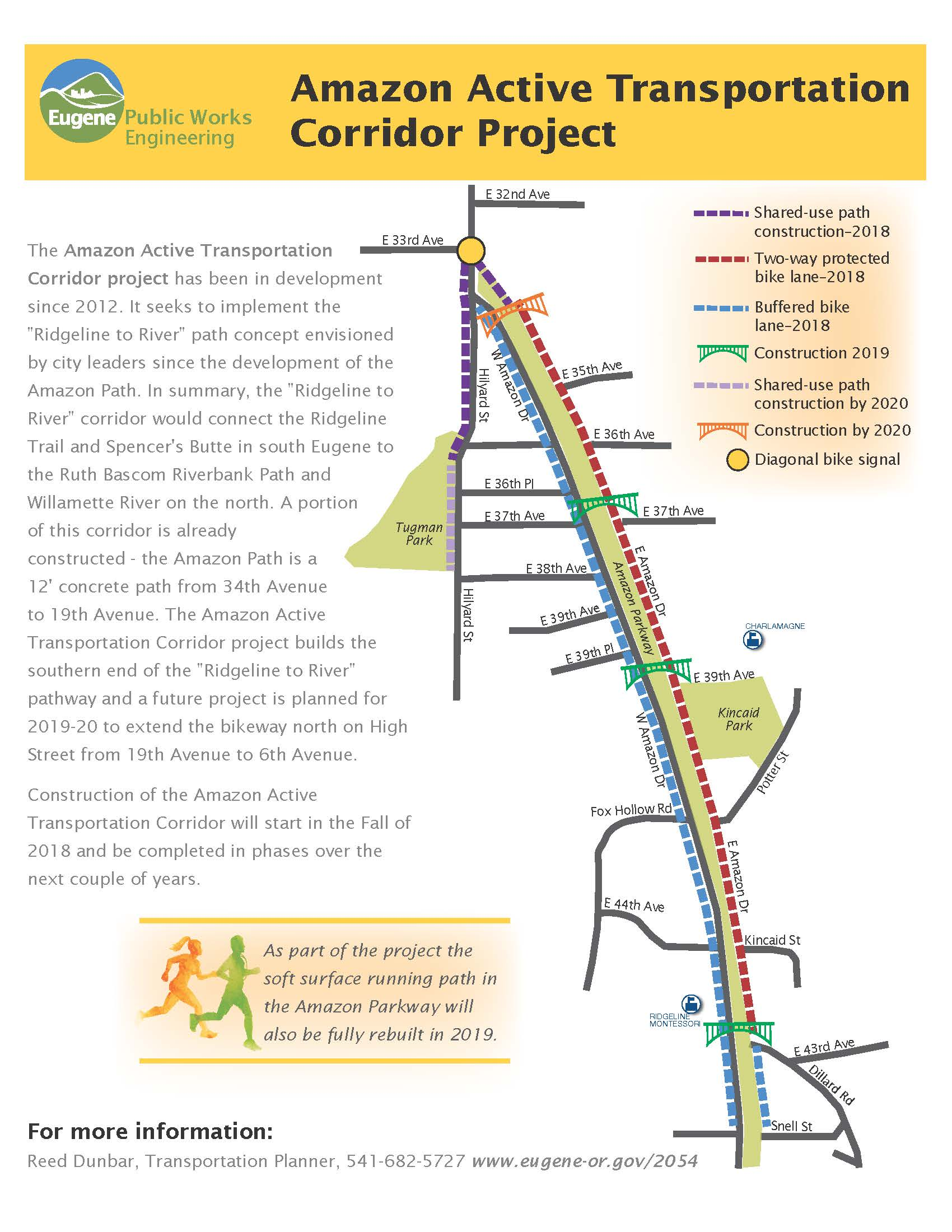Amazon Active Transportation Corridor Poster