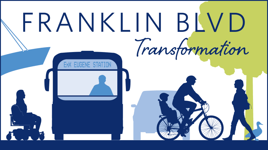 Graphic of a street with all transportation modes, individuals walking, biking, waiting for a bus