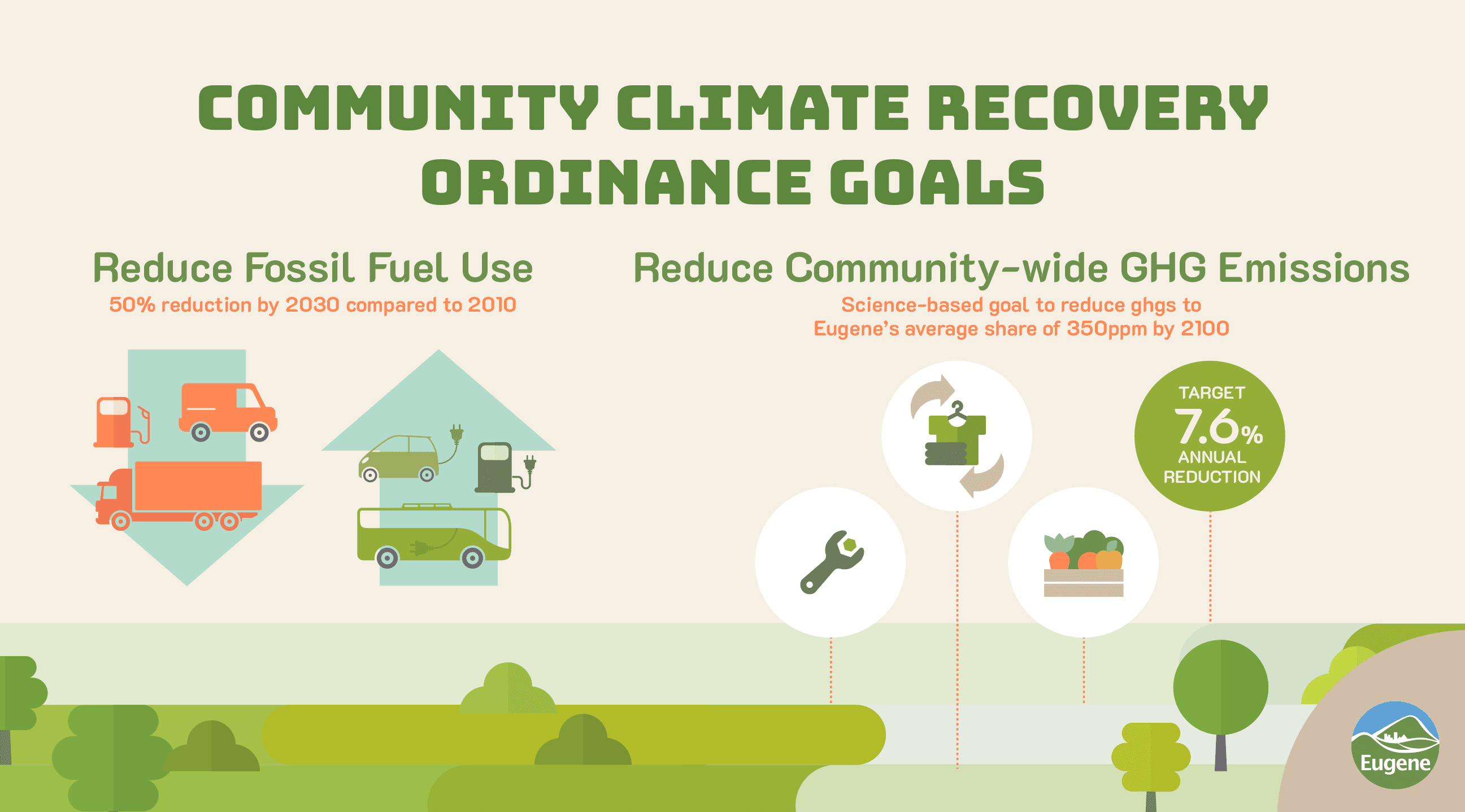 Community Climate Recovery Ordinance Goals