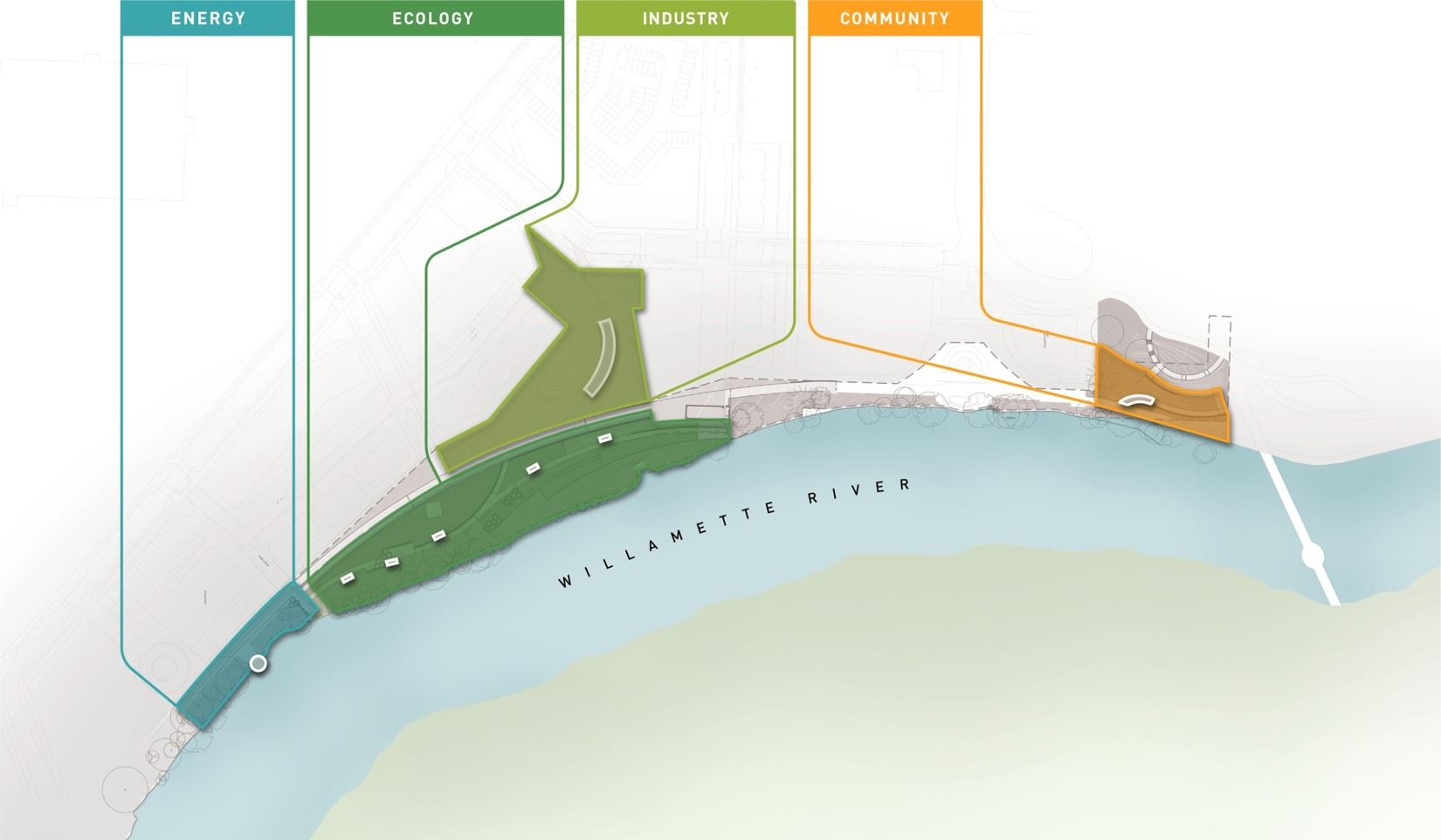 diagram showing the areas of interpretive art Opens in new window